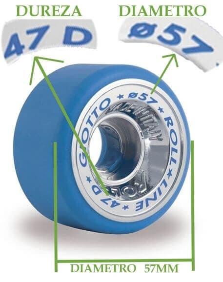 diametro-rueda-patinaje-puro-patin-compressor